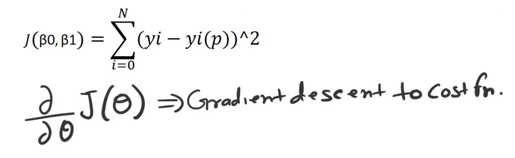 gradient descent to cost function