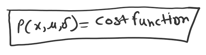 cost function (Maximum likelihood estimation.)