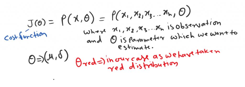 cost function logistic regression (Maximum likelihood estimation.)
