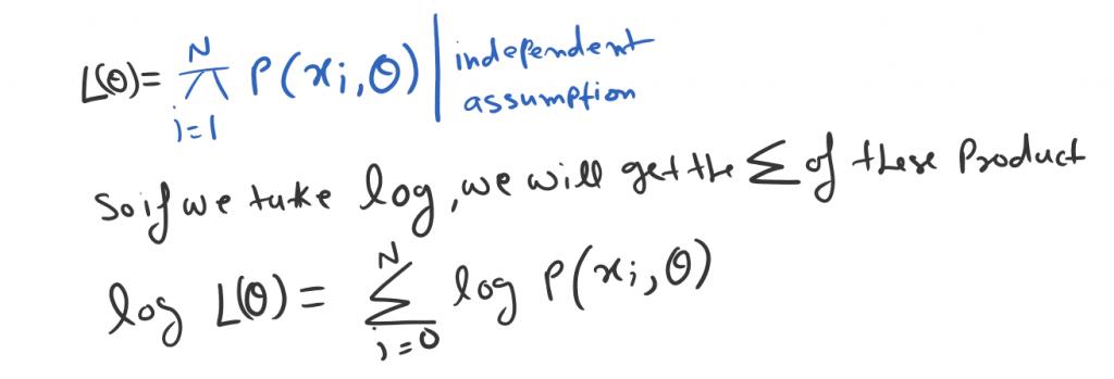log of the cost function. (Maximum likelihood estimation.)
