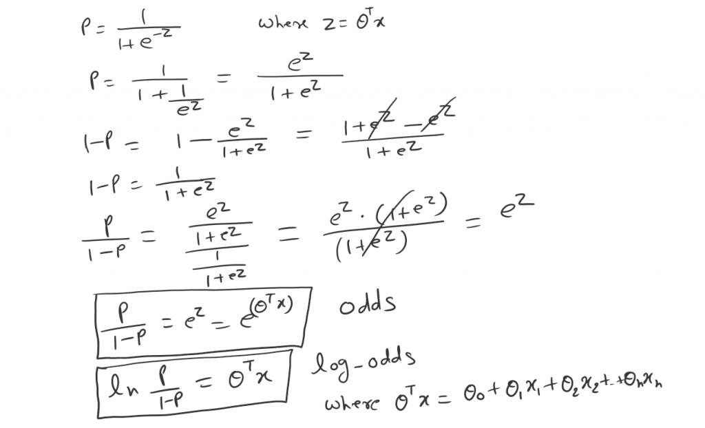 odds and log-odds (Maximum likelihood estimation.)
