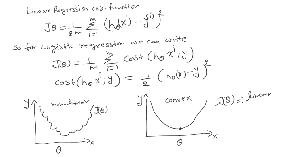 linear and logistic cost function