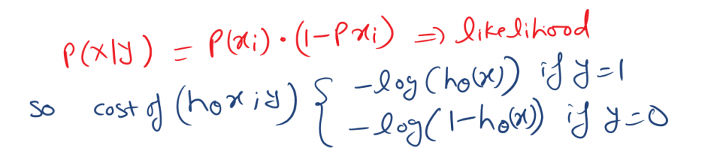 logistic cost function